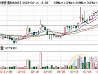 福莱特玻璃涨5.46% 1.5亿股A股明上市