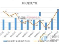2018年中国钢化玻璃累计产量达47104.7万平方米