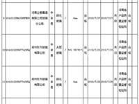 郑州市抽查21批次玻璃产品 不合格4批次