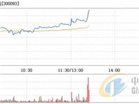 金刚玻璃3月27日快速上涨,盘中涨幅达5%