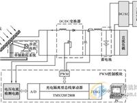 光伏发电技术在建筑供配电中的应用研究