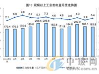 统计局:3月太阳能发电增长12.9%