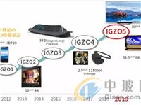 夏普推出第5代IGZO液晶显示技术!手机可节省1成电力