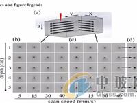 微观分辨率的玻璃物体3D激光打印探索