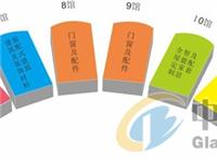 2019第十届云南建博会展位销售已逾85%