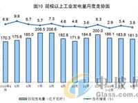 统计局:4月太阳能发电增长13.4%