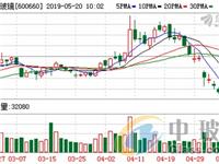 福耀玻璃:融资净买入283.92万元,融资余额10.45亿元(05-17)