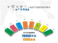 2019云南建博会火热筹备,各大行业协会组团展出!