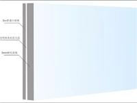 纳米硅复合防火玻璃是什么?