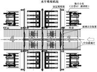 玻璃堆垛设备的设计选型及工艺布置探讨