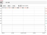 信义玻璃拟出售信义光能3.90%股权