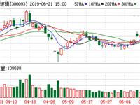 金刚玻璃:大股东质押1000万股股票,占公司总股本4.63%