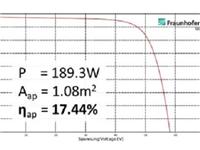 再破世界纪录!汉能MiaSole大组件转换率达17.44%