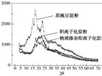 硅胶改性阳离子酶解淀粉及其在玻纤浸润剂中的应用