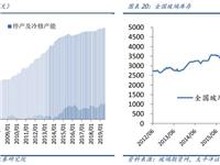 玻璃:复产生产线增多,短期市场或小幅震荡