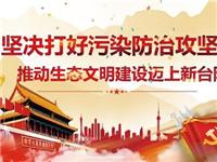 8月淄博市有玻璃熔窑(炉)的企业,限产或限排15%