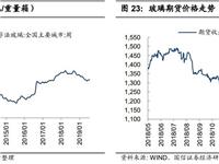 国信证券非金属建材周报:玻璃本周现货价格小幅回落,生产线库存继续下降
