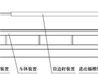 落地式全自动拉边机设计及应用