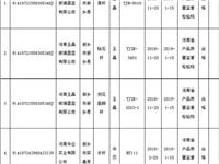 河南省市场监管局抽查15批次食品接触用玻璃材料及制品产品 全部合格