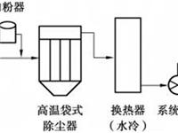 高温金属布袋在玻璃熔窑烟气除尘中的实验与应用