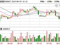 信义玻璃再获董清世增持98万股 持股量增至10.24%