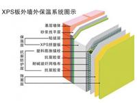 热流传感器在建筑墙体保温性能检测的应用