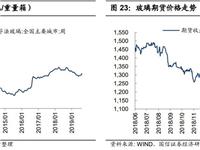 玻璃:本周现货价格明显上涨,生产线库存继续减少