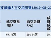 耀皮玻璃08月20日发生1笔大宗交易 成交264.01万元