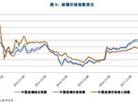 东兴证券:建材玻璃行业本周动态(08-22)