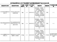 贵州省市场监管局:1批次平板玻璃产品检验不合格
