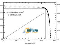 又一个世界纪录!汉能高效硅异质结太阳能电池转换率再创新高