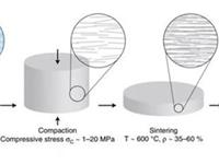 仿贻贝结构透明  高韧复合材料有望替代镜片