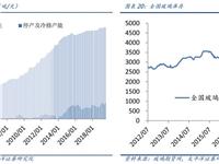玻璃:短期复产生产线增多,市场或小幅震荡
