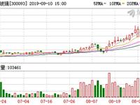 金刚玻璃昨日盘中最高12.74元,股价连续五日创近一年新高