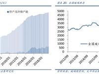 建材玻璃行业周报:旺季价格持续推涨,行业盈利稳步向上