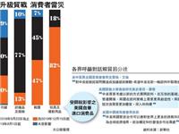 康宁武汉设玻璃基板生产线
