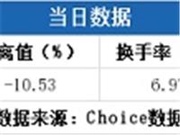 龙虎榜解读(09-24):金刚玻璃跌停,实力资金532万元抄底