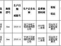 浙江省市场监督管理局公布半钢化玻璃产品监督抽查结果