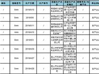 江苏省市场监管局抽查建筑用钢化玻璃产品70批次 合格率为90%