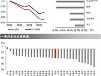 建材玻璃行业周报:国内浮法玻璃市场产销良好,局部区域价格继续提
