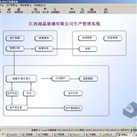 通用玻璃深加工企业生产管理(ERP)系统
