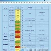 英特美荧光粉yag-04