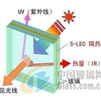低辐射镀膜玻璃(LOW-E玻璃)