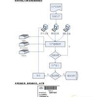 深圳艾磊玻璃ERP管理软件
