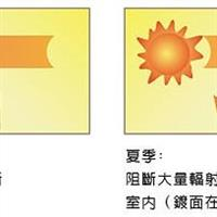 low-e玻璃秦皇島生產