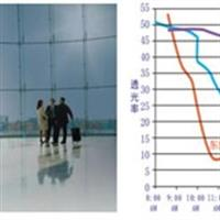 气候控制调光玻璃