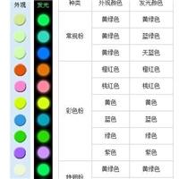 彩色夜光粉 彩色荧光粉价格