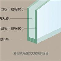 重庆复合防火玻璃,重庆市灌注型防火玻璃