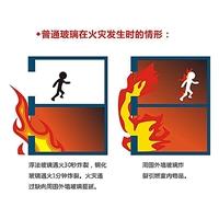 广州卓越特种玻璃防火玻璃