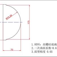 台州采购-高硼硅玻璃